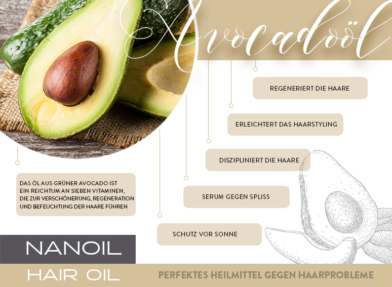 Multivitaminelixier Furs Haar Also Avocadool