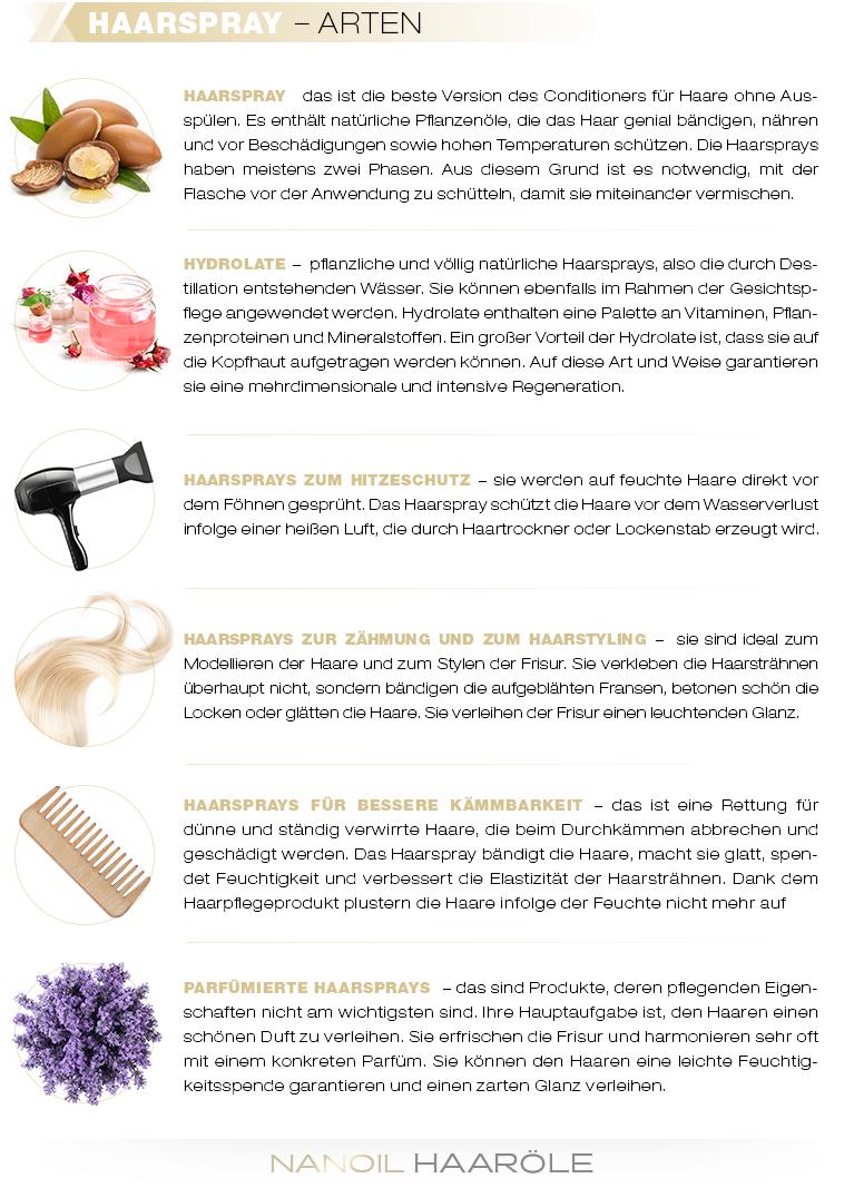 Haarspray - Arten
