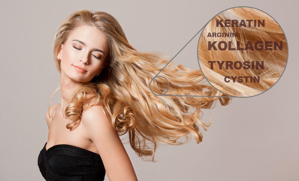 Haarologie 3. Teil – PROTEINE UND AMINOSÄUREN für Haare