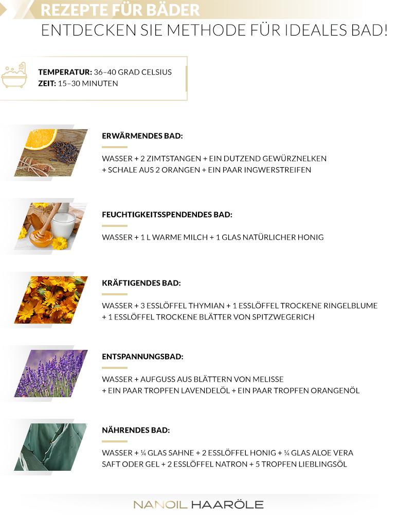 Rezepte für Bäder zu Hause