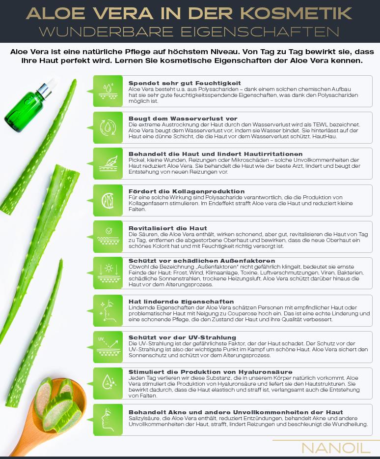 Aloe Vera in der Kosmetik - Wunderbare Eigenschaften